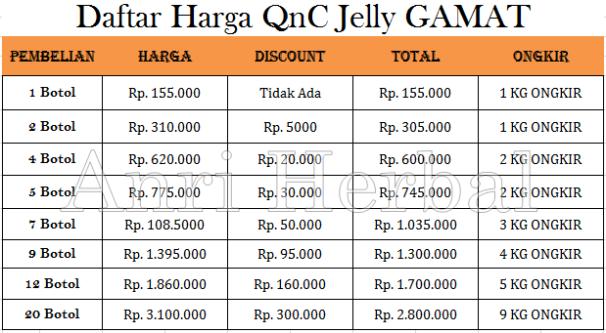 jelly-gamat-300x218-tile(1)